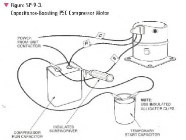 pic1 102 Causes of Compressor Failures   Seized Compressor
