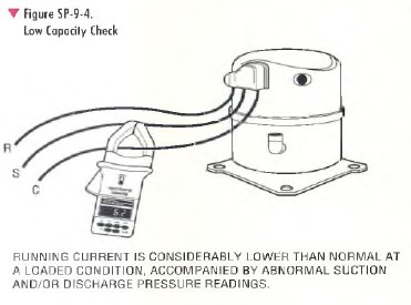 pic1 103 Causes of Compressor Failures   Low or No Capacity (Runs But Does Not Pump)