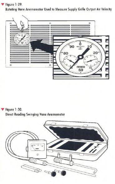 pic1 14 Anemometer
