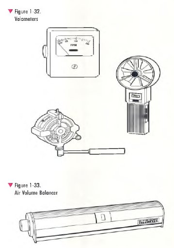 pic1 15 Velometer
