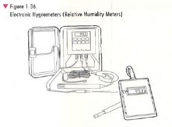 pic1 18 Hygrometer