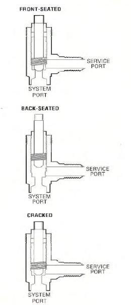pic1 34 REFRIGERATION SYSTEM SERVICE VALVES – PROCESS VALVE