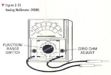 pic1 41 Multimeters (VOM/DMM) Basics