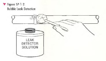 pic1 46 Bubble Solution Leak Detection Method