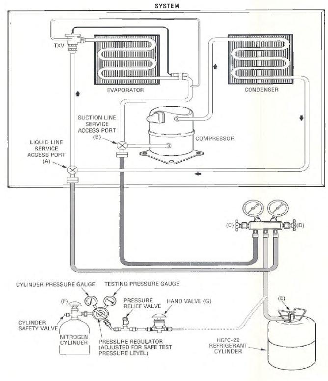pic1 48 Leak Detection Procedure Equipment Hookup
