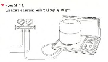 pic1 63 Measuring Refrigerant Charge by Weight