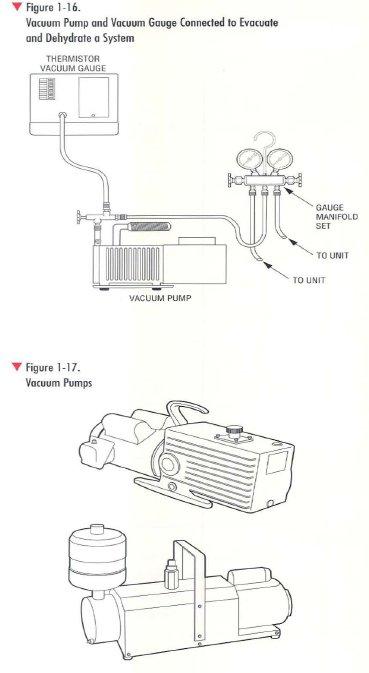 pic1 7 Vacuum Pump
