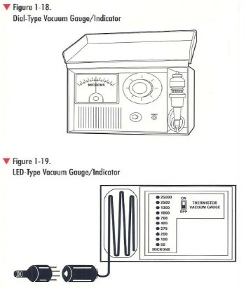 pic1 8 Vacuum Gauge/ Indicator