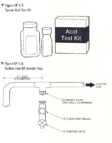 pic1 81 OIL ACID TEST KIT METHOD