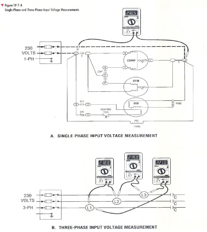pic1 87 INPUT VOLTAGE AND CURRENT MEASUREMENT PROCEDURES