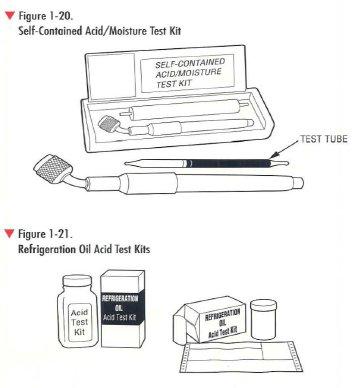 pic1 9 Test Kit   Add/Moisture