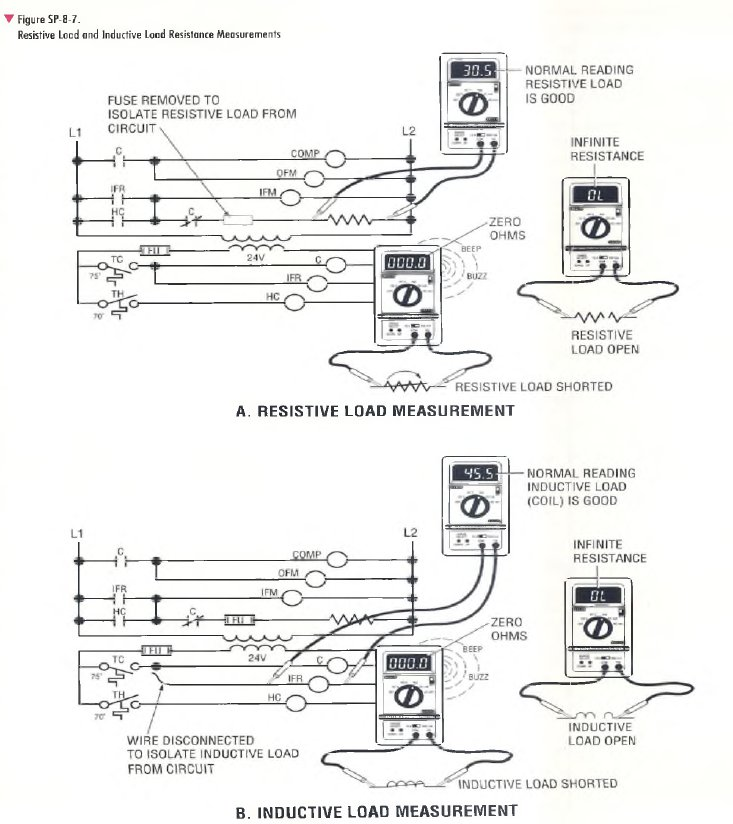 pic1 98 RESISTIVE AND INDUCTIVE LOAD MEASUREMENT PROCEDURES
