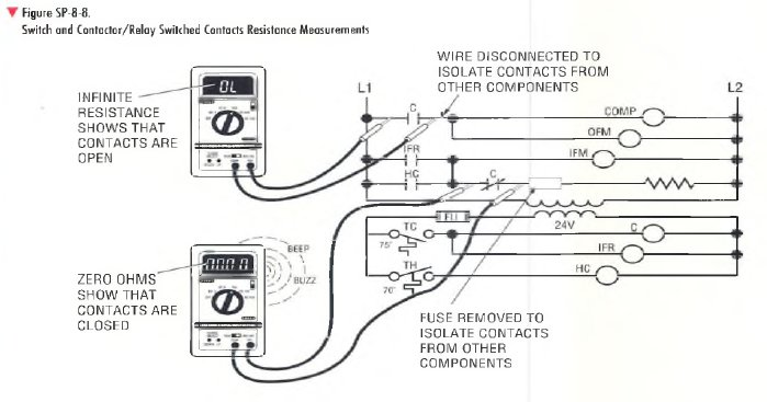 pic1 99 SWITCH/SWITCHED CONTACTS RESISTANCE MEASUREMENT PROCEDURES