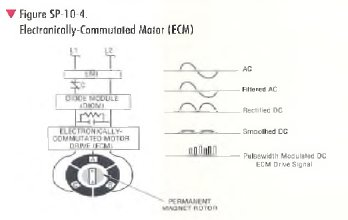 pic1 18 Electrical Motor Types