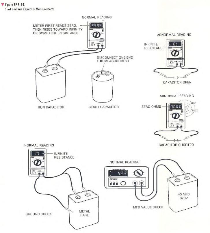pic1 6 START/RUN CAPACITOR MEASUREMENT PROCEDURE
