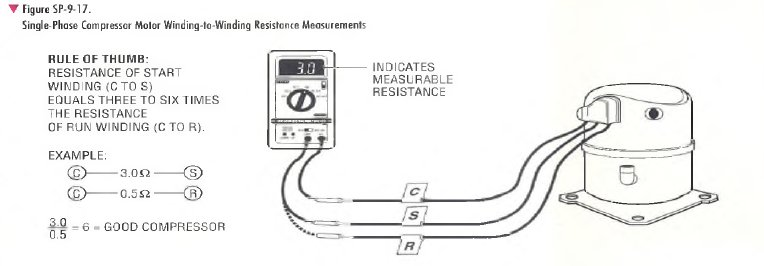 pic1 9 SINGLE PHASE COMPRESSOR MOTOR WINDING TO WINDING RESISTANCE MEASUREMENT PROCEDURE