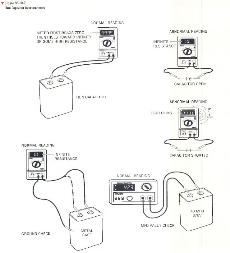 pic1 1 RUN CAPACITOR MEASUREMENT PROCEDURE