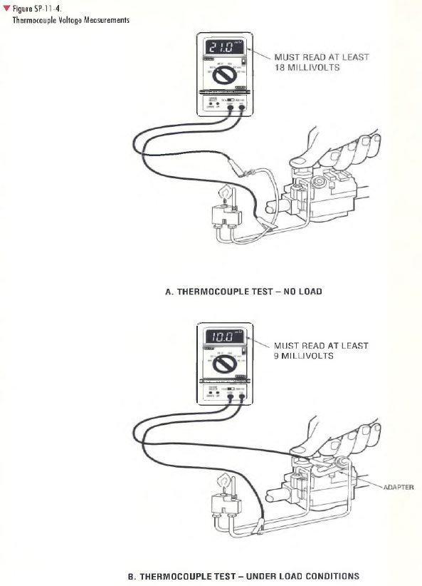 pic1 6 THERMOCOUPLE VOLTAGE MEASUREMENT PROCEDURE
