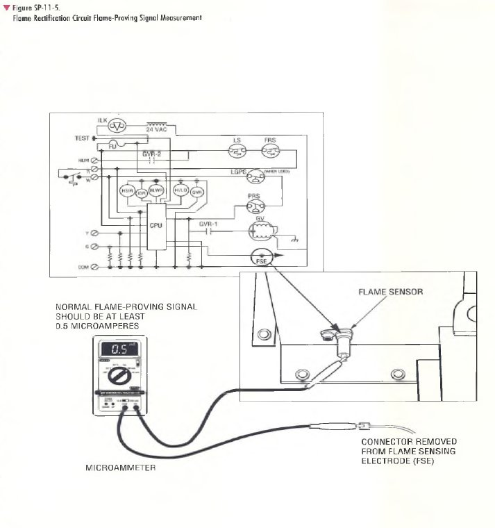 pic1 7 FLAME RECTIFICATION CIRCUIT FLAME PROVING SIGNAL MEASUREMENT PROCEDURE