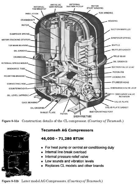 AG compressors CL compressors