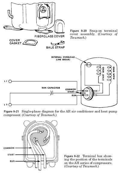 AH compressors internal 2 AH compressors