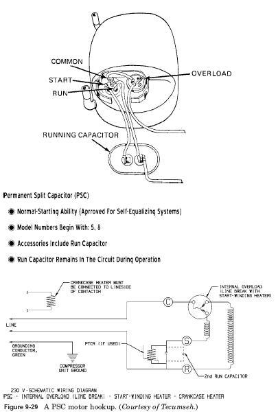AJ compressors PSC motor AJ compressors