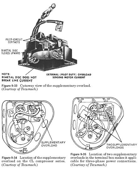 CL compressors CL compressors