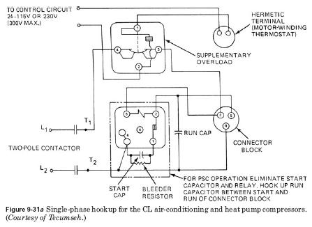 CL hook up CL compressors