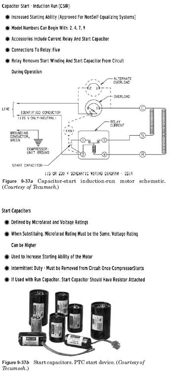 Capacitor start induction run motor hermetic compressor motor types hvac troubleshooting csir compressor wiring diagram at couponss.co