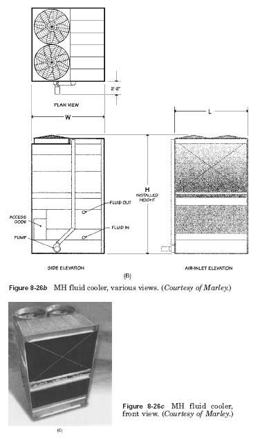 MH fluid cooler 2 Fluid Cooler