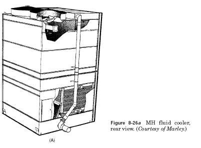 MH fluid cooler Fluid Cooler