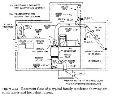 air duct layout 1 HVAC Air Duct Calculations