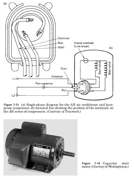 Capacitor Start Motor Hvac Troubleshooting
