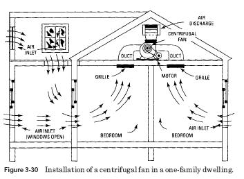Ceiling fan wiring diagram #16 A/C Wiring Diagram how to wire a ceiling fan to a wall switch Ceiling Fan Construction