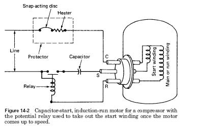 compressor motor hvac motor start relays hvac troubleshooting potential relay start capacitor wiring diagram at mifinder.co