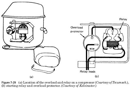 Compressor Motor Relays Hvac Troubleshooting