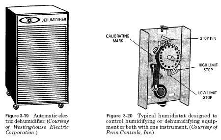dehumidifier Dehumidifier Control
