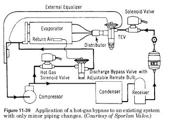 discharge bypass valve connection 2 Bypass to Evaporator Inlet without Distributor