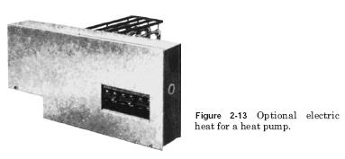 electric heat pump Heat Pumps Operation