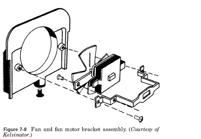 fan motor bracket Motors Uses on HVAC