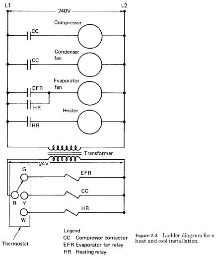 ladder diagram troubleshooting air conditioner wiring diagram troubleshooting #9