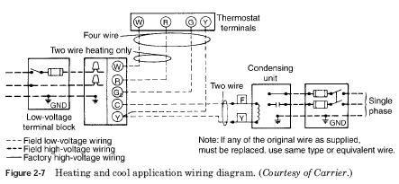 heating cooling application Hot Air Furnace Low Voltage Wiring
