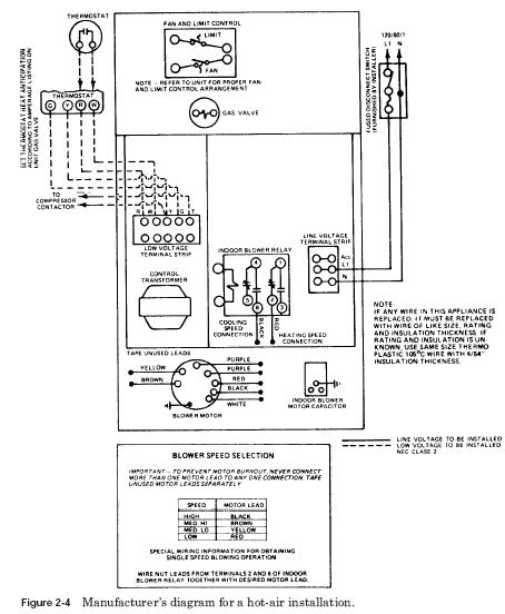 hot air diagram Hot Air Furnace Manufacturer's Diagrams