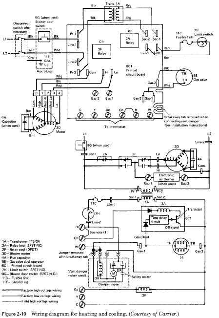 hot air heating cooling diagram Hot Air Furnace Circuit Board Control Center