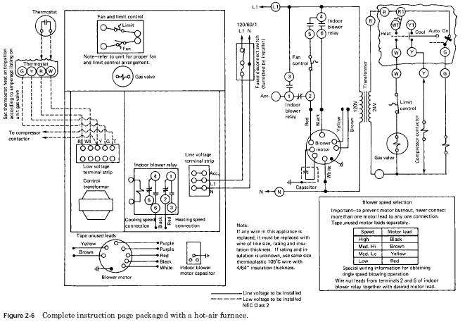 hot air furnace manufacturer u2019s diagrams