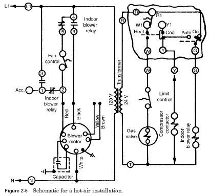 hot air schematic Hot Air Furnace Manufacturer's Diagrams