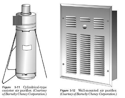 hvac filter 2 HVAC Wet Filters