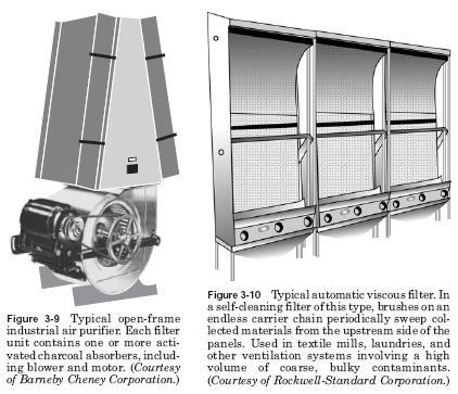 hvac filter HVAC Wet Filters