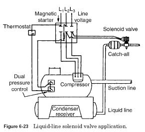 hvac solenoid valve wiring diagram introduction to electrical rh jillkamil com