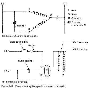 Permanent split-capacitor motor | HVAC Troubleshooting